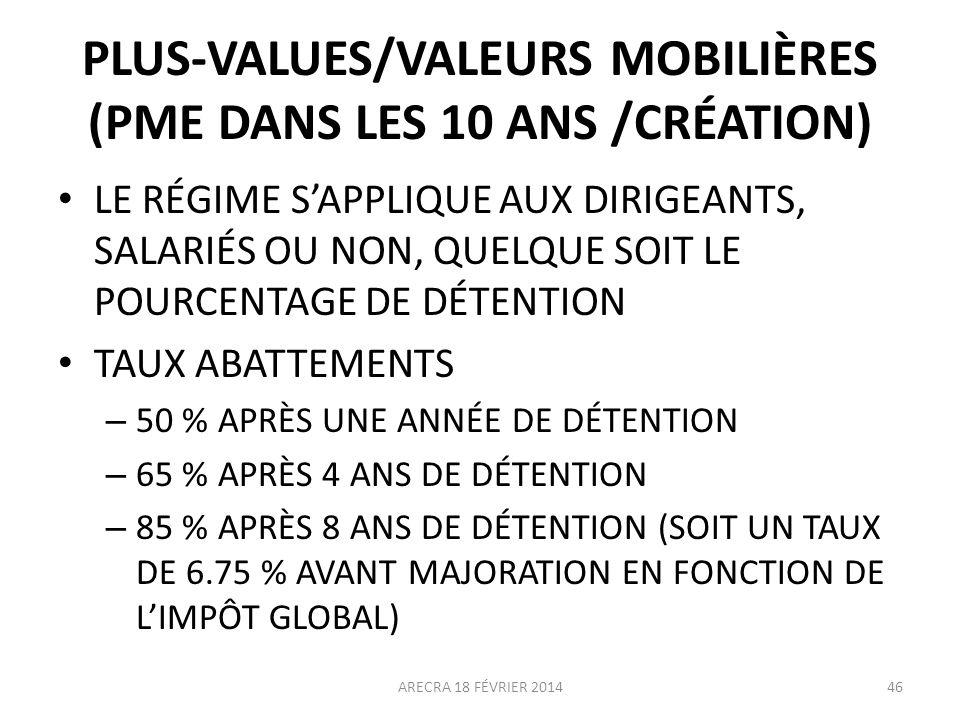 PLUS-VALUES/VALEURS MOBILIÈRES (PME DANS LES 10 ANS /CRÉATION)