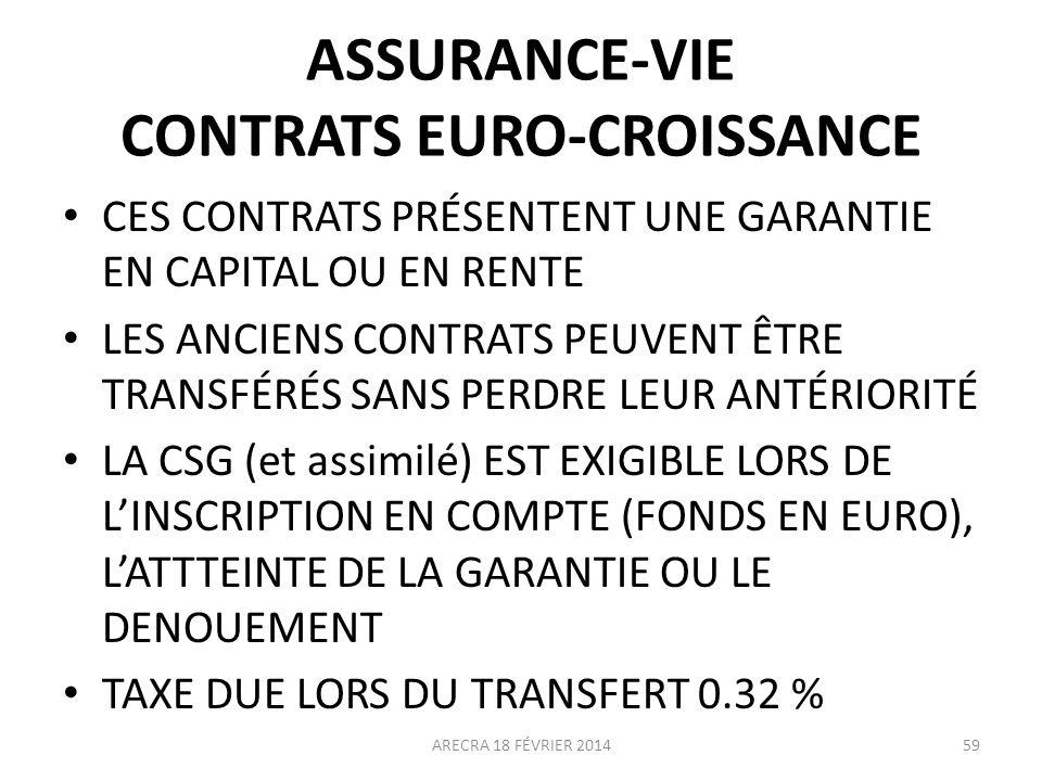 ASSURANCE-VIE CONTRATS EURO-CROISSANCE