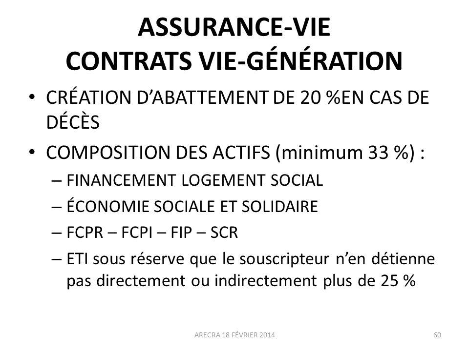 ASSURANCE-VIE CONTRATS VIE-GÉNÉRATION