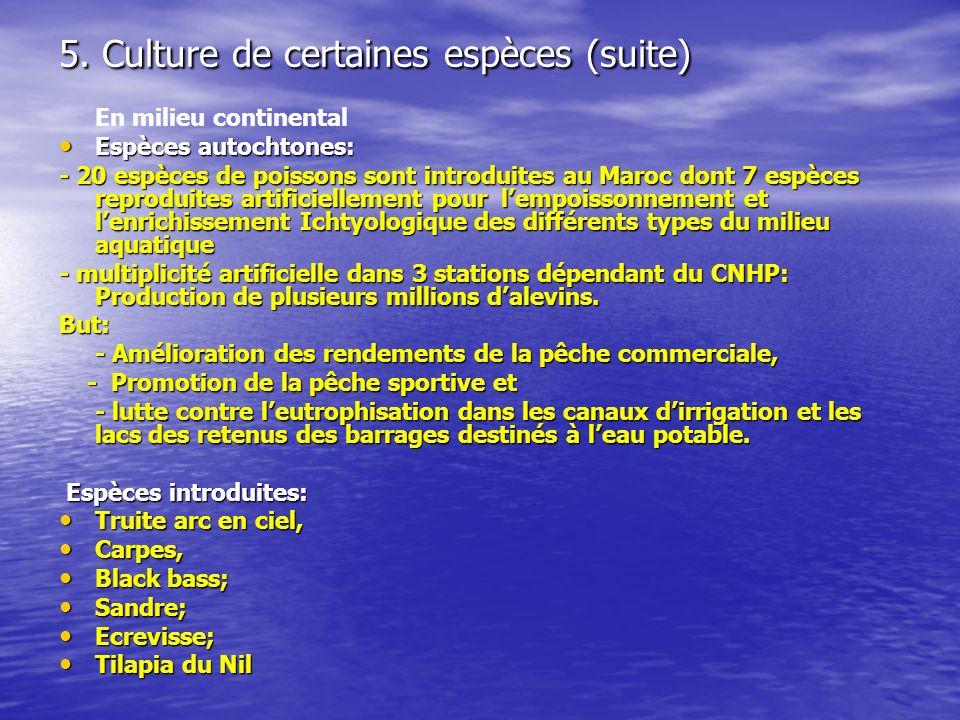 National aquaculture sector overview 2004 sipam national - Office national de l eau et des milieux aquatiques ...