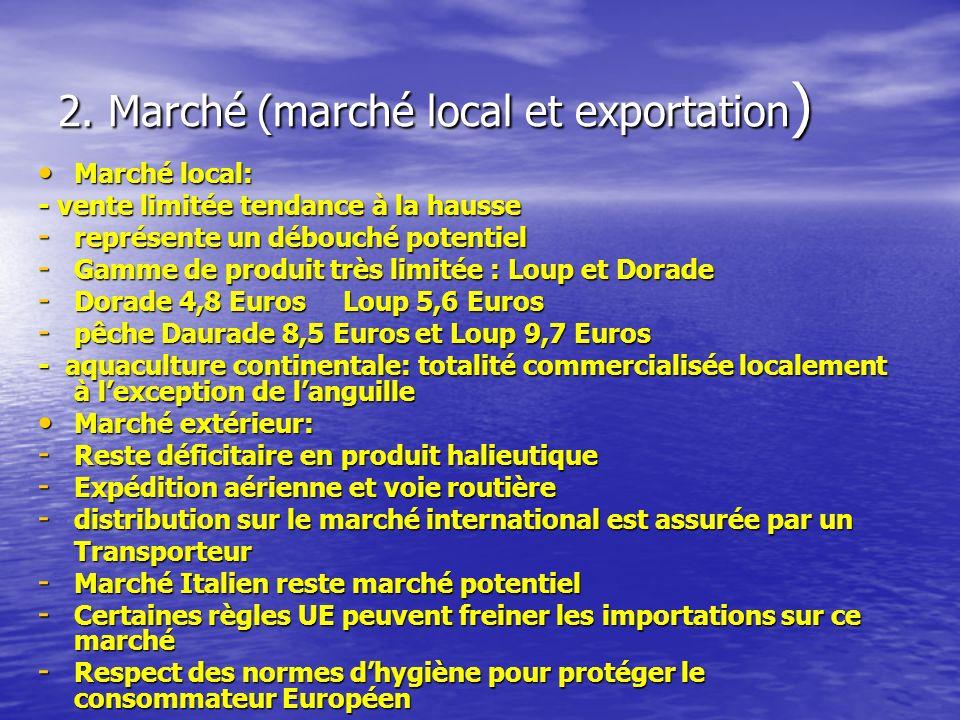 2. Marché (marché local et exportation)