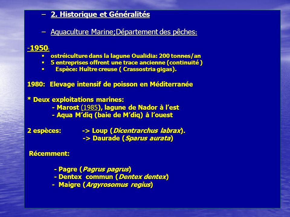 2. Historique et Généralités