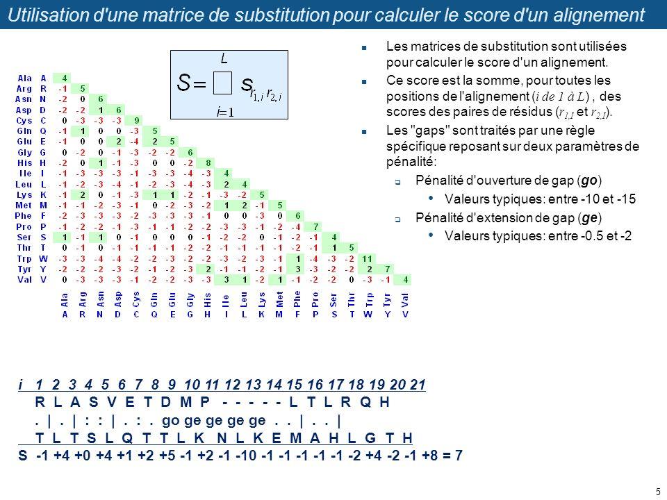 Utilisation d une matrice de substitution pour calculer le score d un alignement