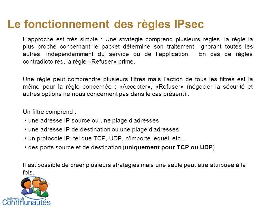 Le fonctionnement des règles IPsec