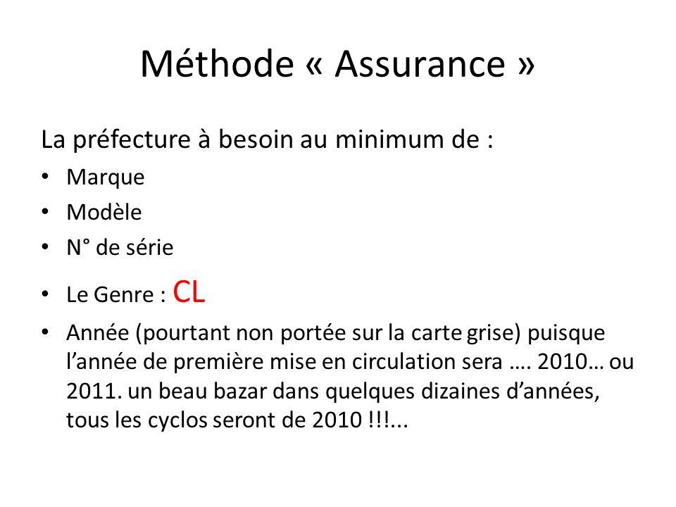 Méthode « Assurance » La préfecture à besoin au minimum de : Marque