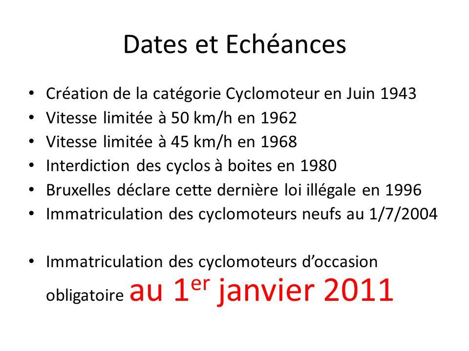 Dates et Echéances Création de la catégorie Cyclomoteur en Juin 1943