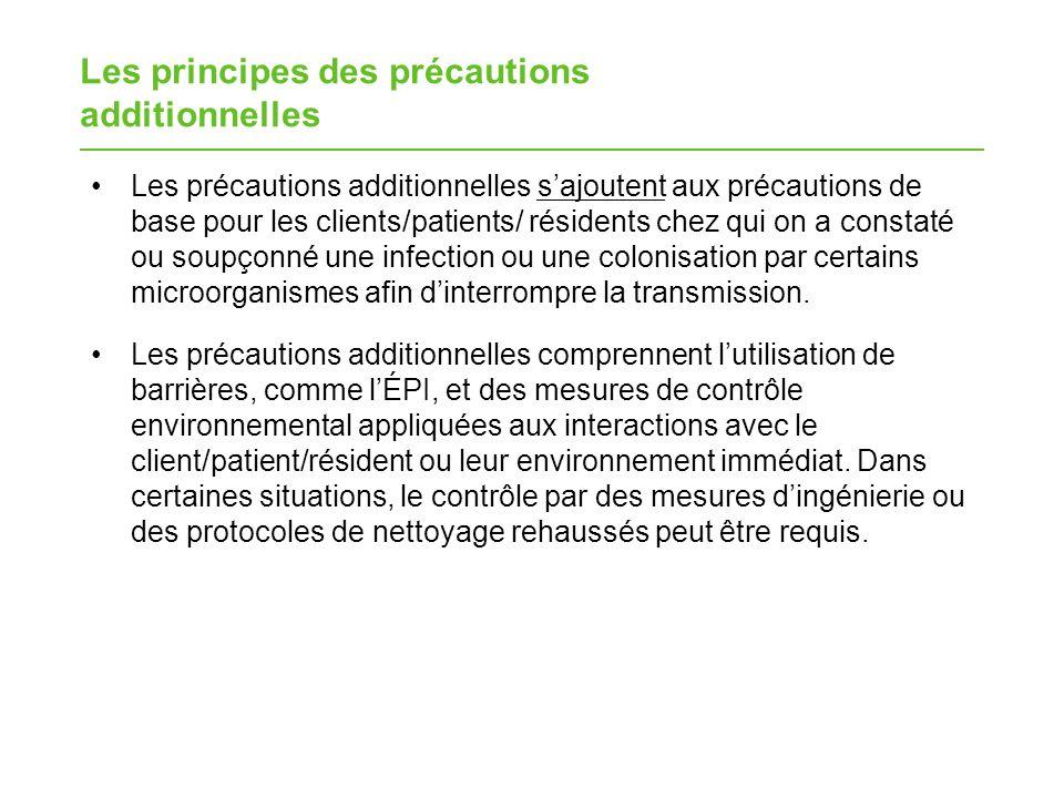 Les principes des précautions additionnelles