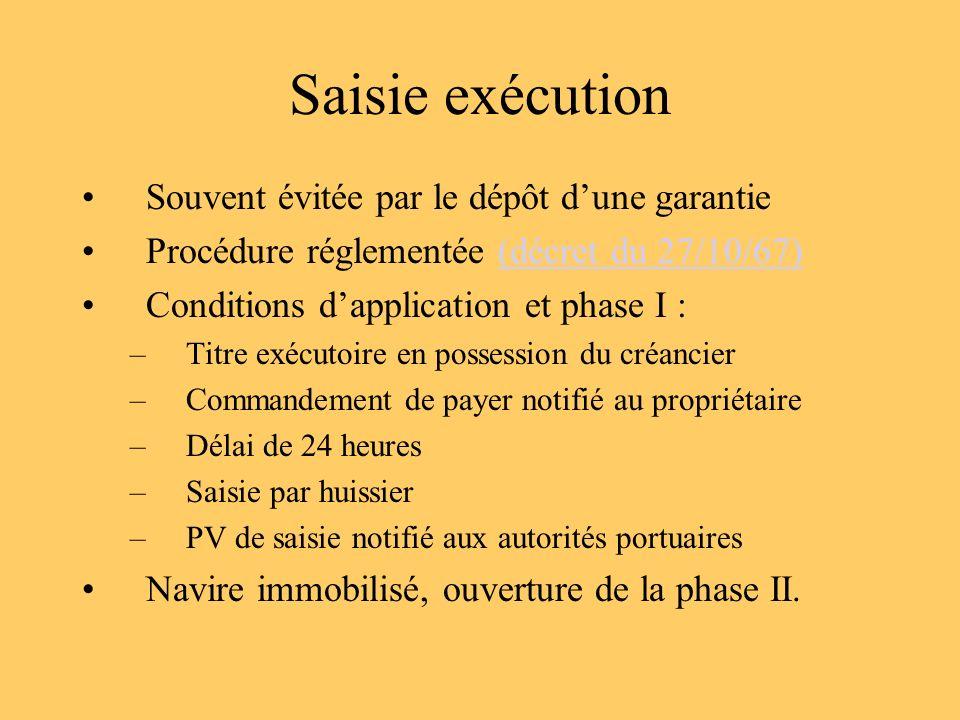 Saisie exécution Souvent évitée par le dépôt d'une garantie
