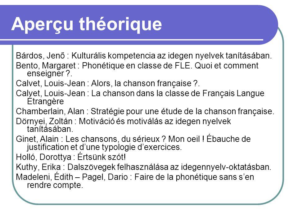 Aperçu théorique Bárdos, Jenő : Kulturális kompetencia az idegen nyelvek tanításában.