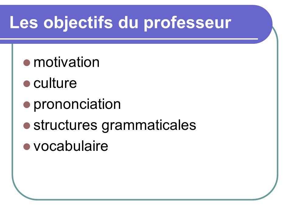 Les objectifs du professeur