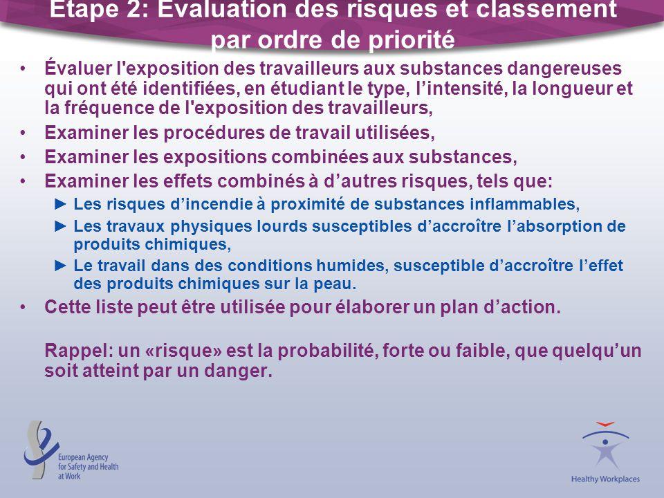 Étape 2: Évaluation des risques et classement par ordre de priorité
