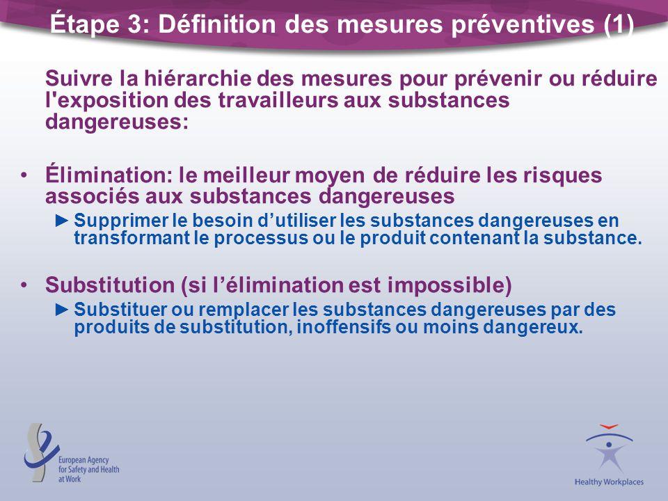 Étape 3: Définition des mesures préventives (1)