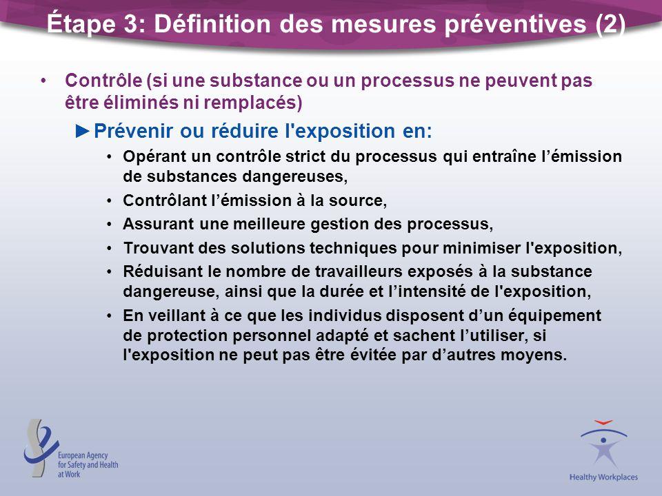 Étape 3: Définition des mesures préventives (2)