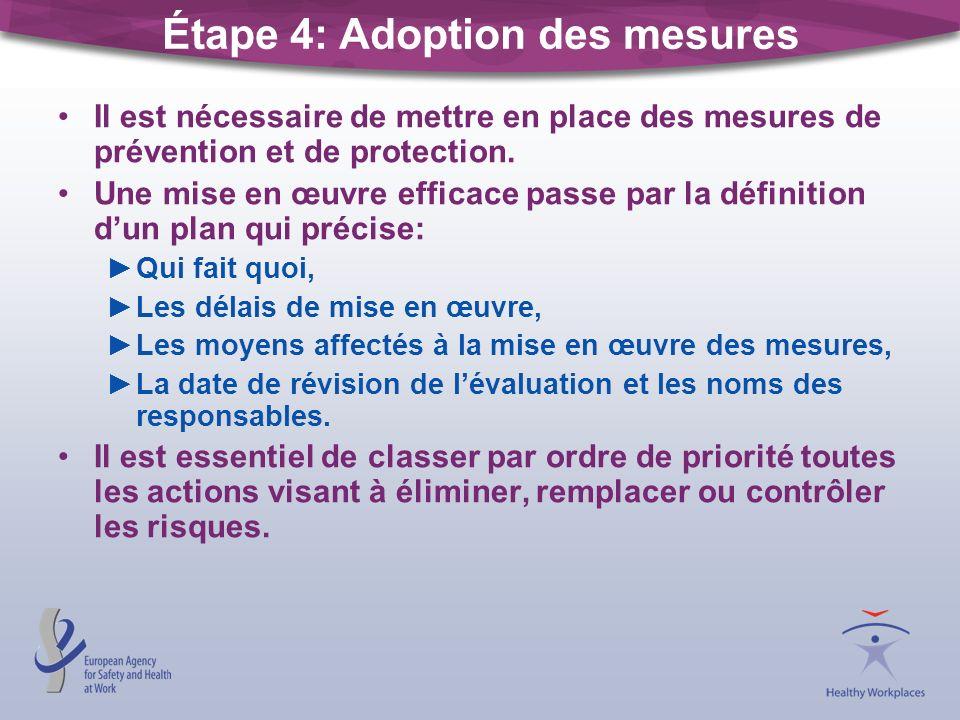 Étape 4: Adoption des mesures
