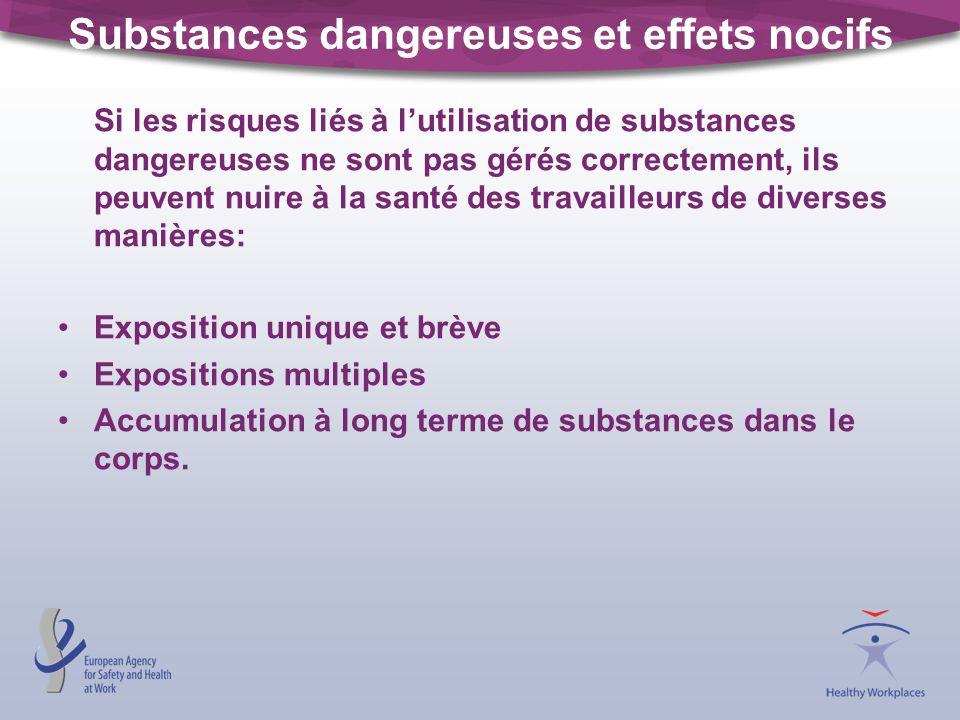 Substances dangereuses et effets nocifs