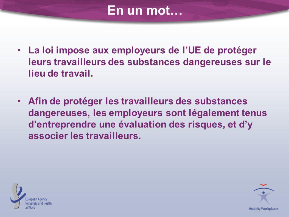 En un mot… La loi impose aux employeurs de l'UE de protéger leurs travailleurs des substances dangereuses sur le lieu de travail.