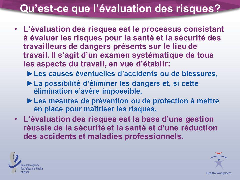 Qu'est-ce que l'évaluation des risques
