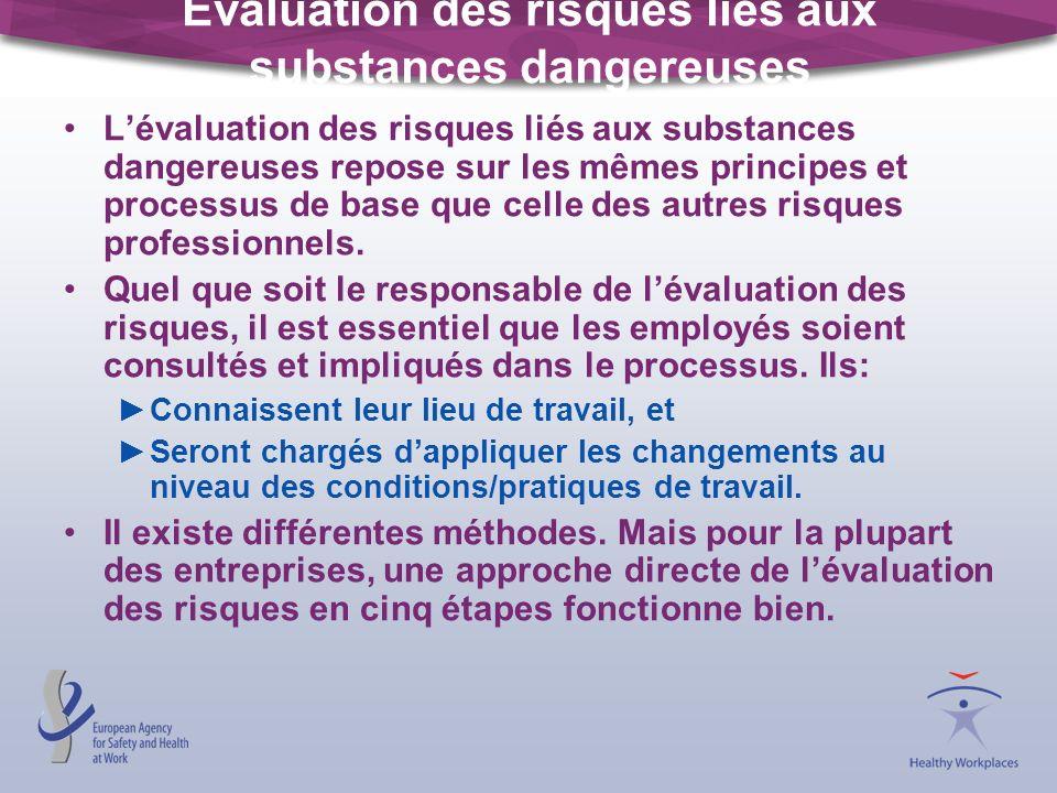 Évaluation des risques liés aux substances dangereuses