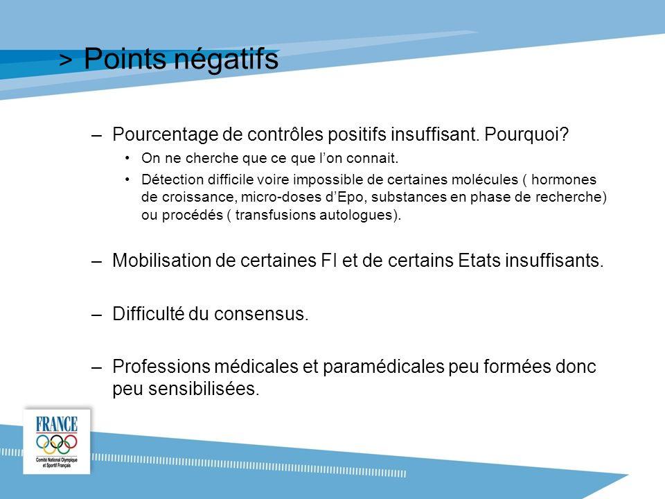 Points négatifs Pourcentage de contrôles positifs insuffisant. Pourquoi On ne cherche que ce que l'on connait.