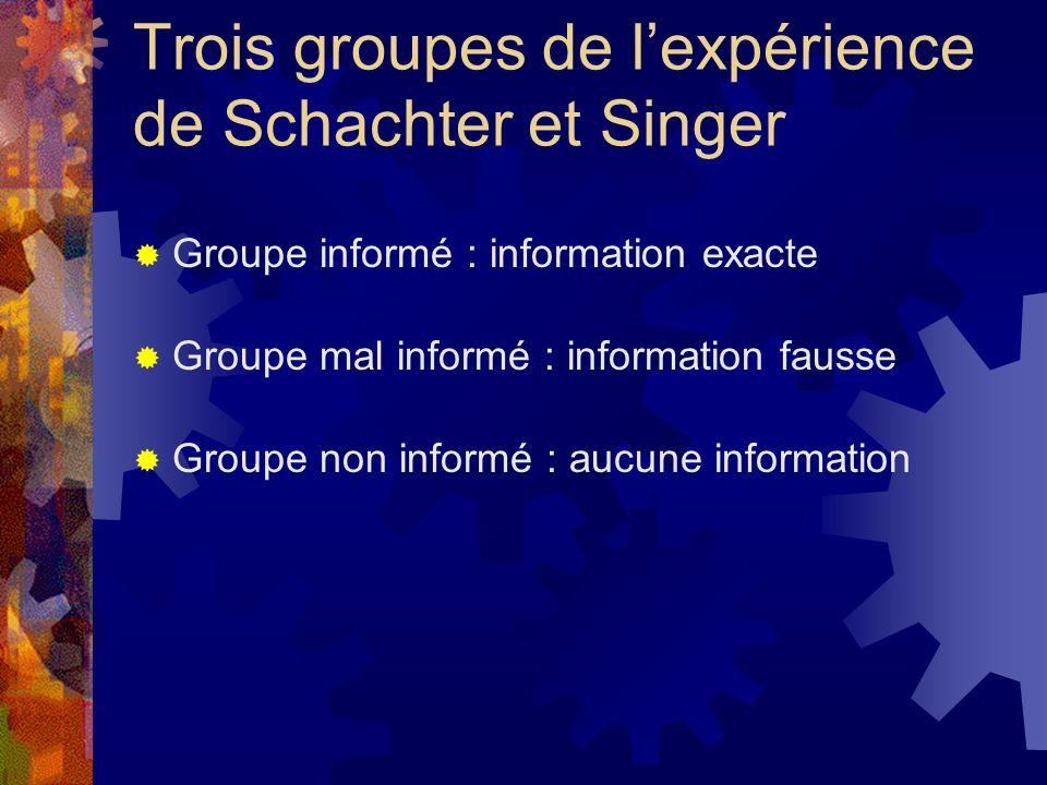 Trois groupes de l'expérience de Schachter et Singer