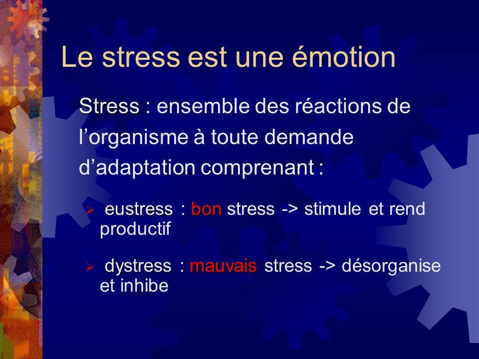 Le stress est une émotion
