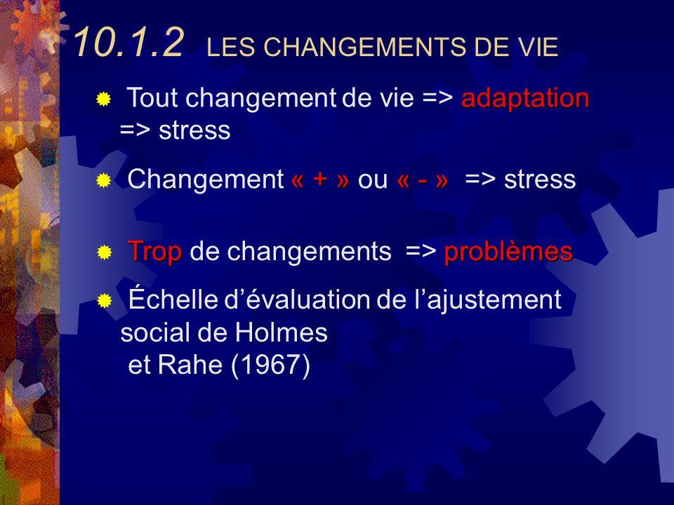 10.1.2 LES CHANGEMENTS DE VIE Tout changement de vie => adaptation => stress. Changement « + » ou « - » => stress.