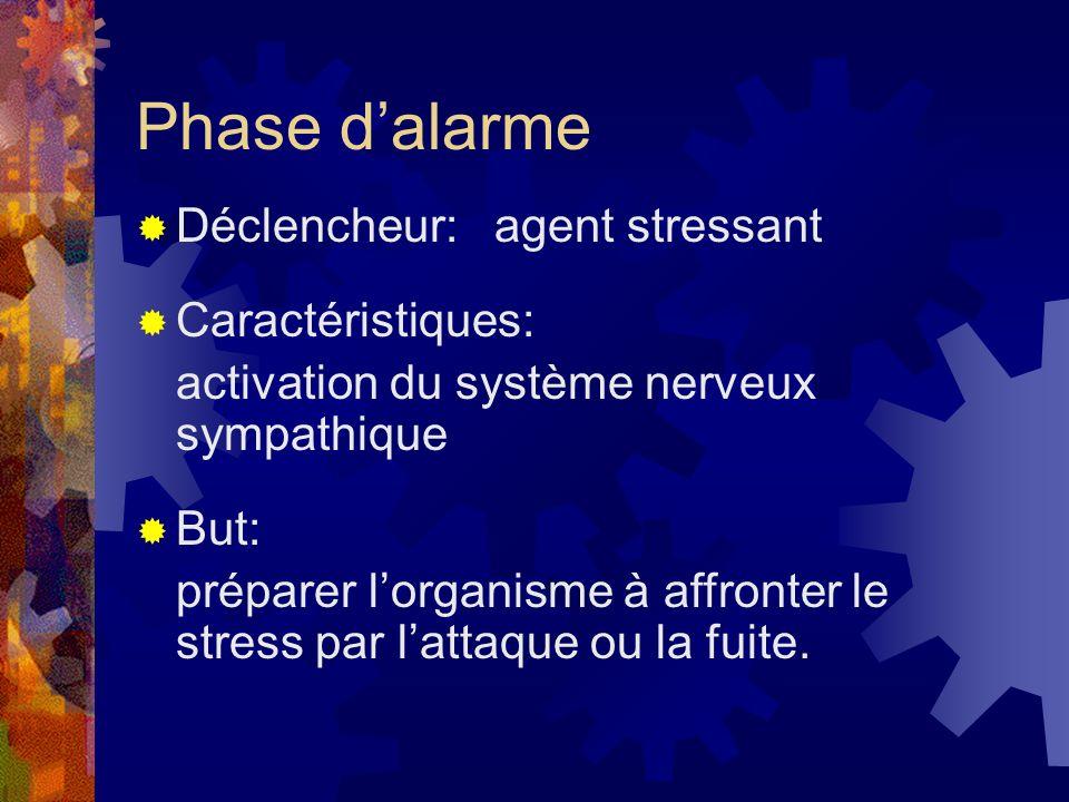 Phase d'alarme Déclencheur: agent stressant Caractéristiques: