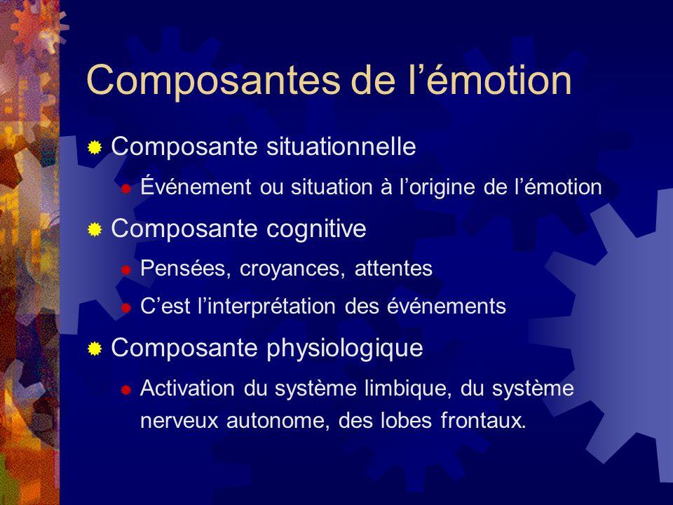 Composantes de l'émotion