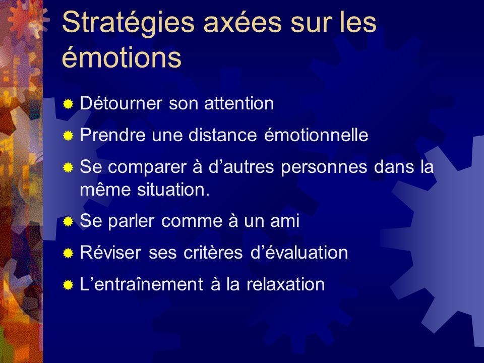 Stratégies axées sur les émotions