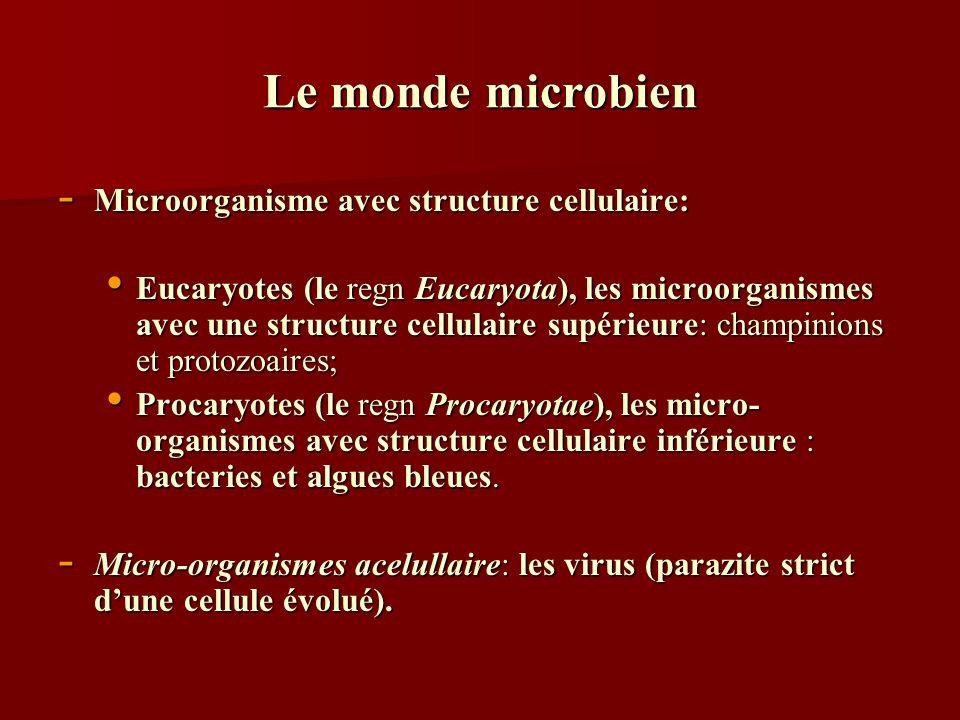 Le monde microbien Microorganisme avec structure cellulaire: