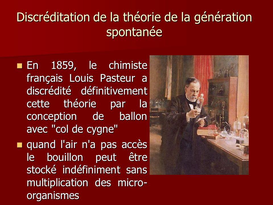 Discréditation de la théorie de la génération spontanée