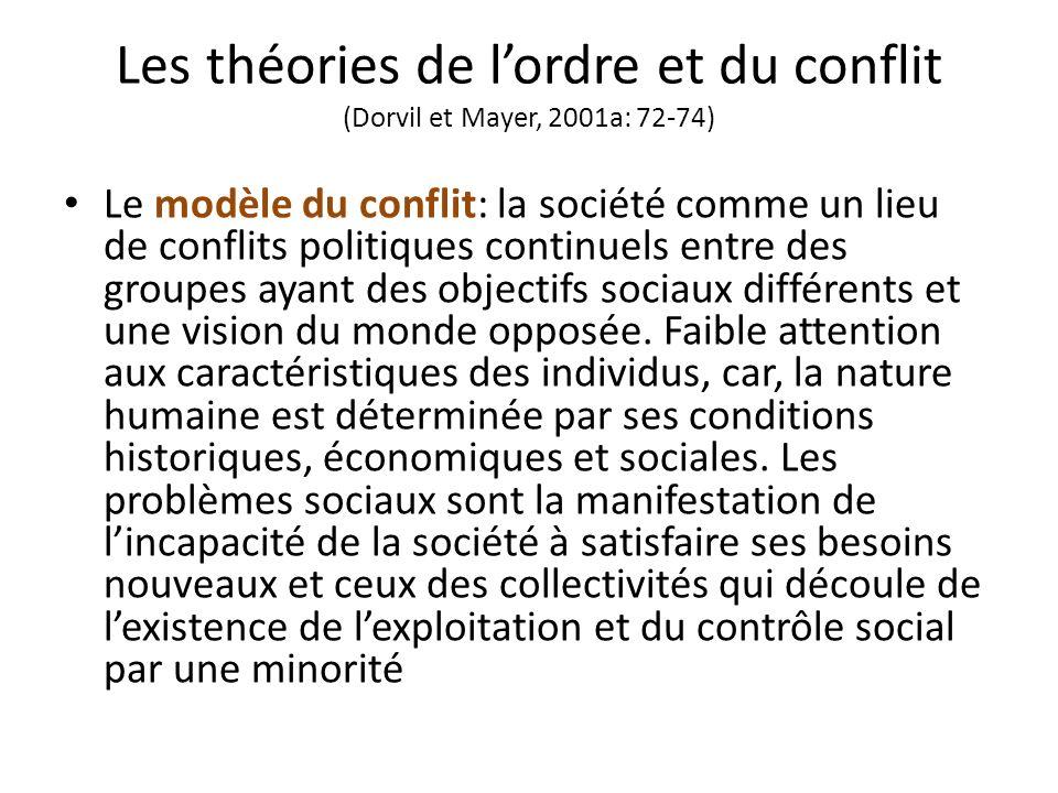 Les théories de l'ordre et du conflit (Dorvil et Mayer, 2001a: 72-74)