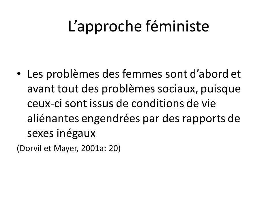 L'approche féministe