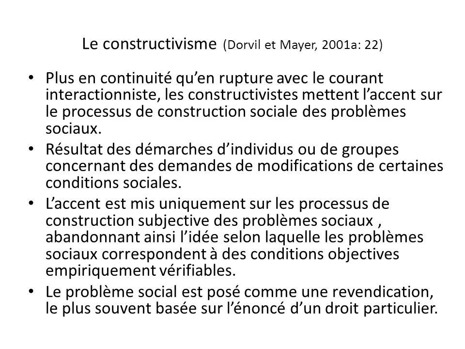 Le constructivisme (Dorvil et Mayer, 2001a: 22)