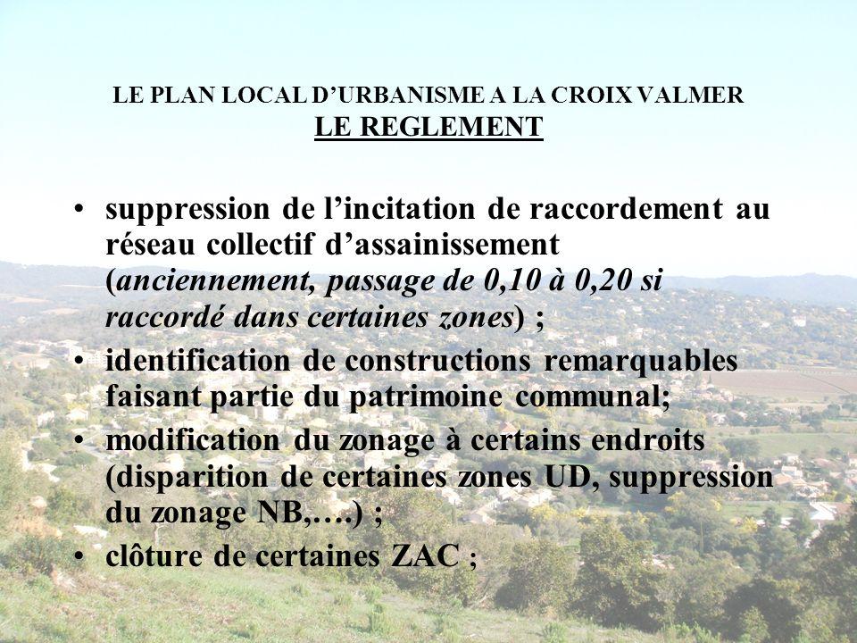 LE PLAN LOCAL D'URBANISME A LA CROIX VALMER LE REGLEMENT