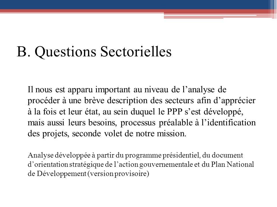 B. Questions Sectorielles