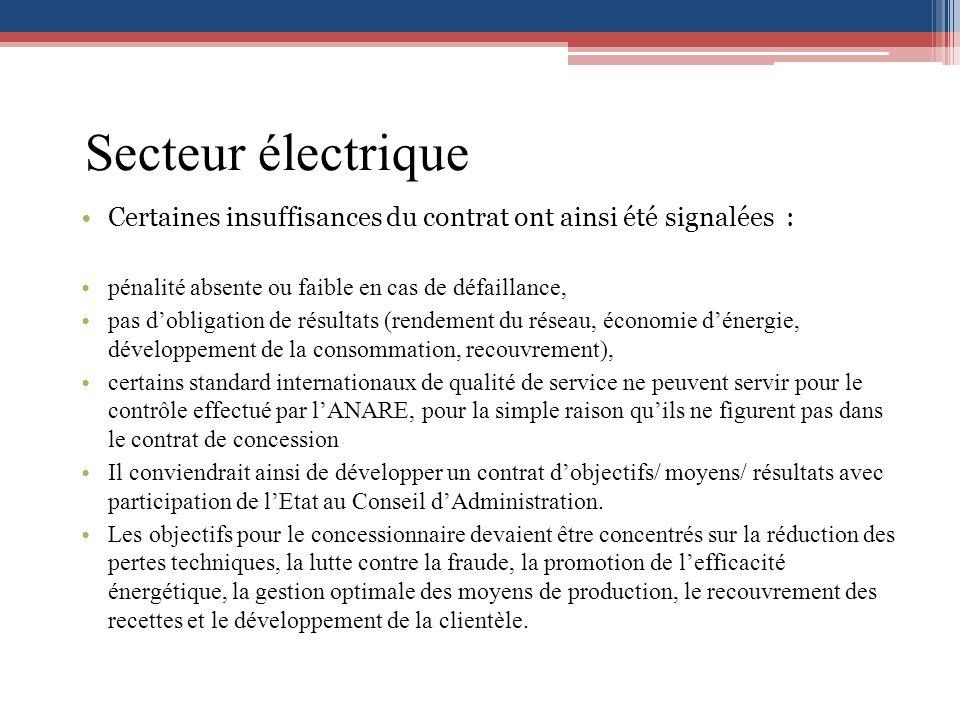 Secteur électrique Certaines insuffisances du contrat ont ainsi été signalées : pénalité absente ou faible en cas de défaillance,