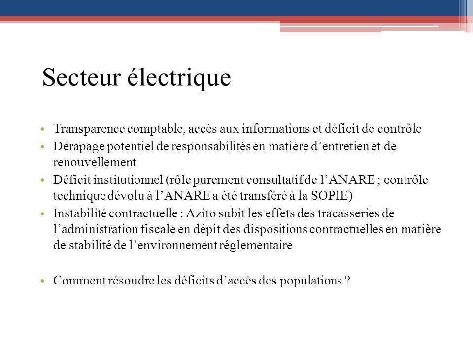 Secteur électrique Transparence comptable, accès aux informations et déficit de contrôle.