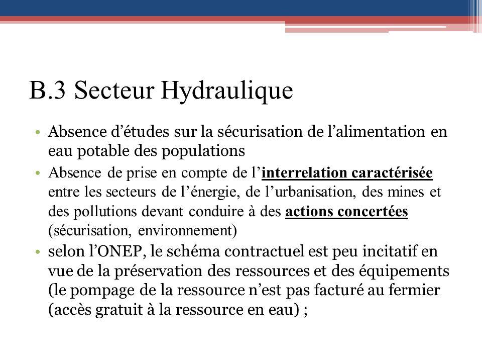 B.3 Secteur Hydraulique Absence d'études sur la sécurisation de l'alimentation en eau potable des populations.