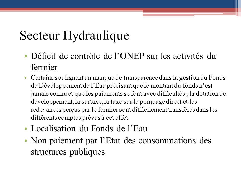 Secteur Hydraulique Déficit de contrôle de l'ONEP sur les activités du fermier.
