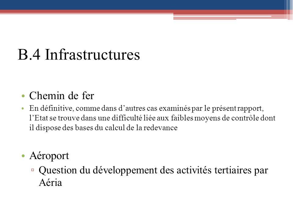 B.4 Infrastructures Chemin de fer Aéroport