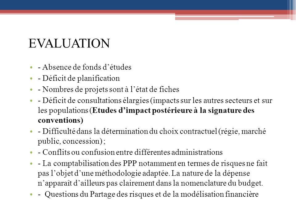 EVALUATION - Absence de fonds d'études - Déficit de planification