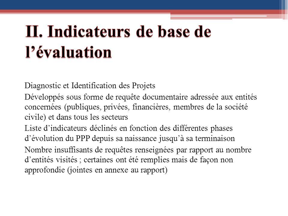 II. Indicateurs de base de l'évaluation