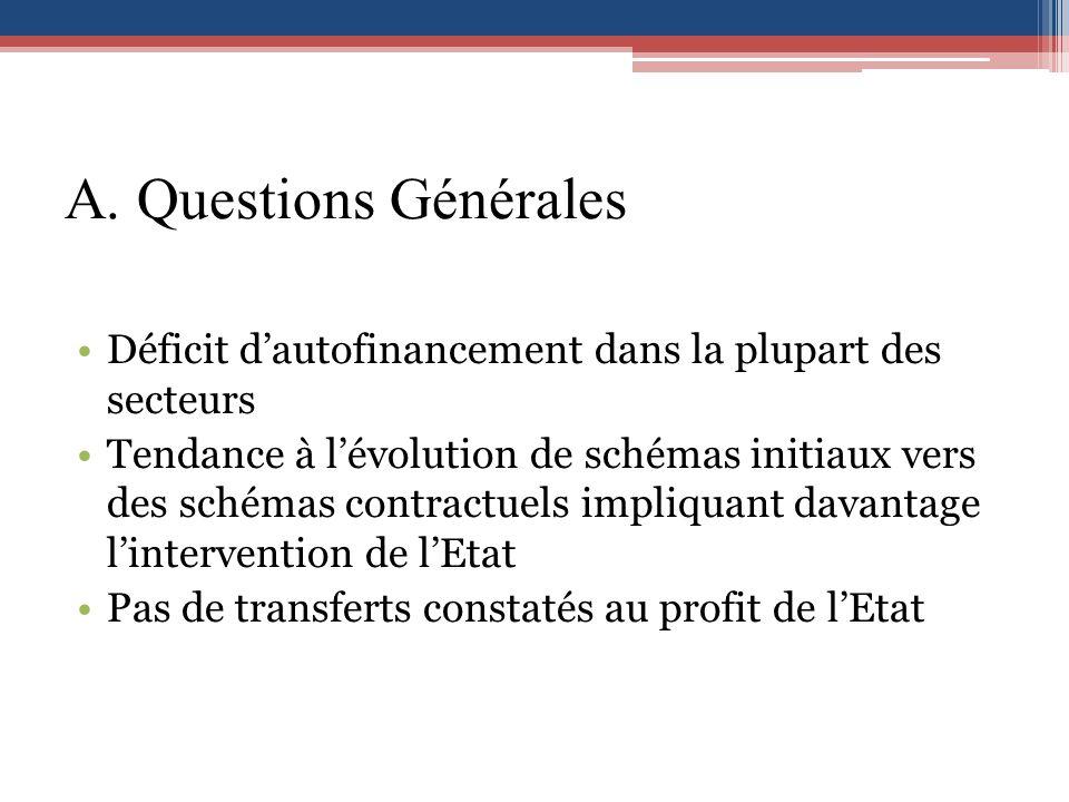 A. Questions Générales Déficit d'autofinancement dans la plupart des secteurs.