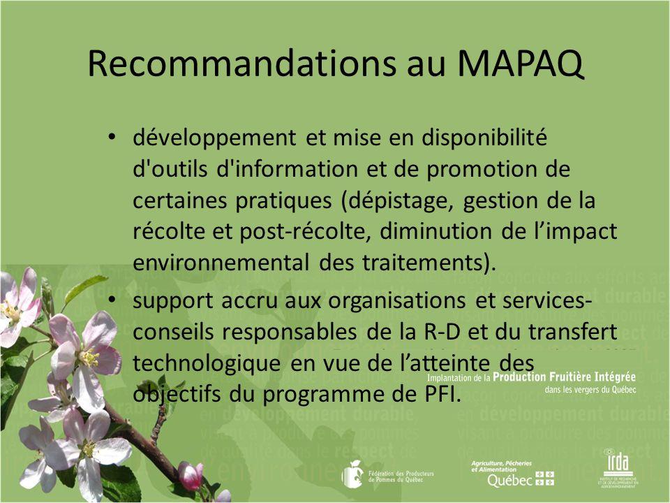 Recommandations au MAPAQ