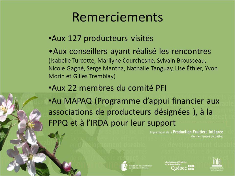 Remerciements Aux 127 producteurs visités