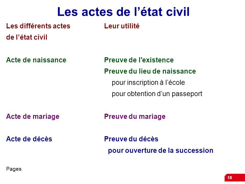 Les actes de l'état civil