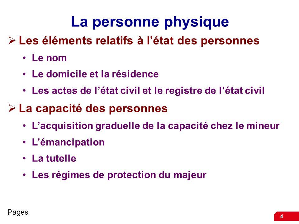 La personne physique Les éléments relatifs à l'état des personnes