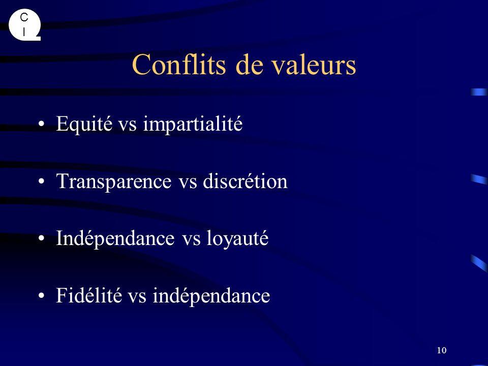Conflits de valeurs Equité vs impartialité Transparence vs discrétion