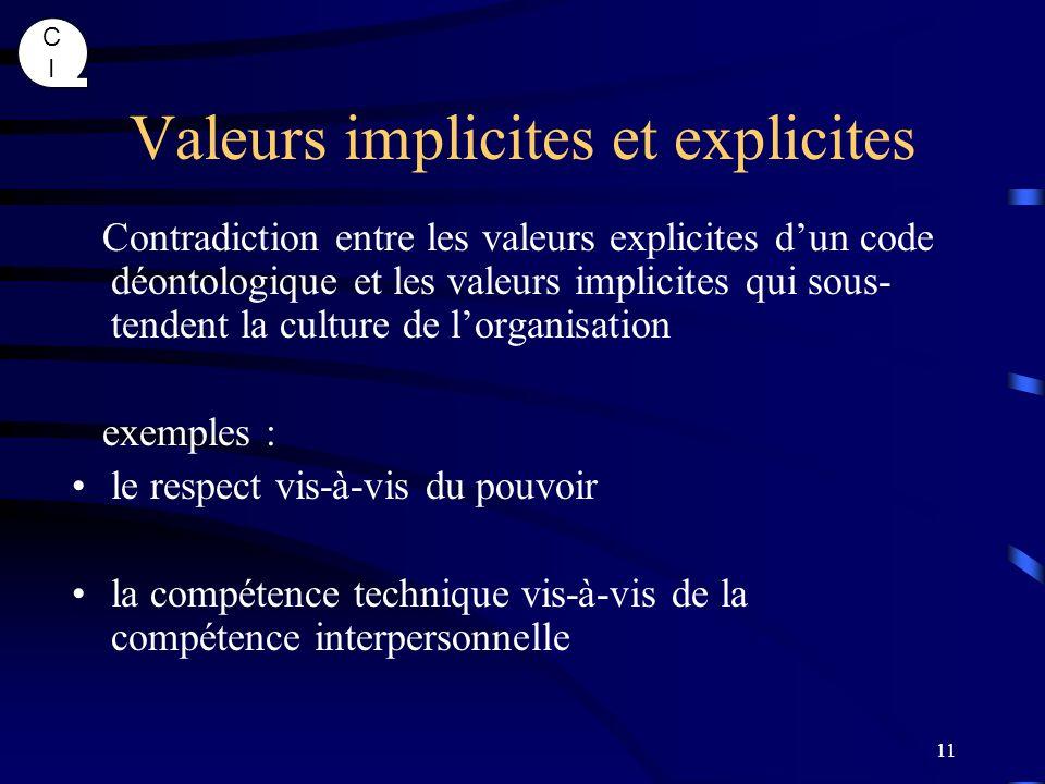 Valeurs implicites et explicites